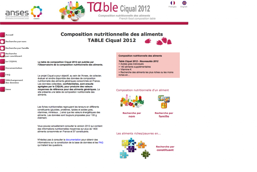 Anses Table Ciqual 2012